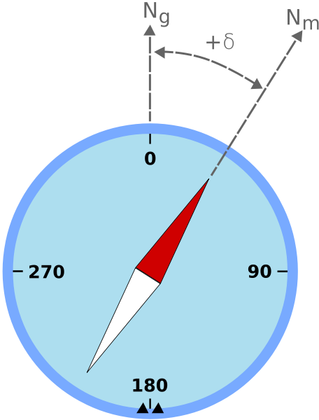 Example Of Magnetic Declination Showing A Compass Needle With A Positive Or Easterly Variation From Geographic North Learning New Stuff True North