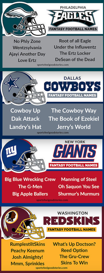 Best Fantasy Football Names Sorted By Team Sports Feel Good Stories Fantasy Football Names Cool Fantasy Football Names Football Names