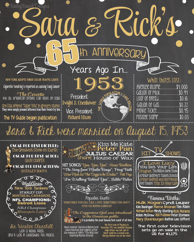 65th Wedding Anniversary 1953 Chalkboard