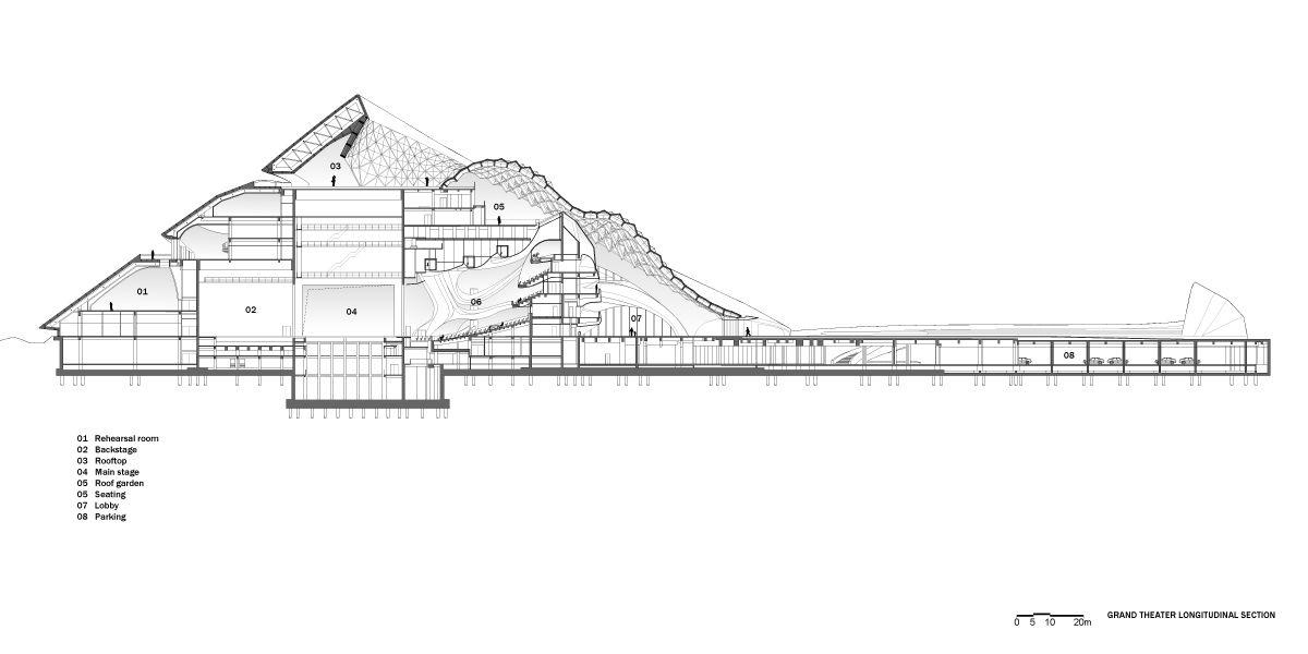 Galería de Ópera Harbin / MAD Architects - 32
