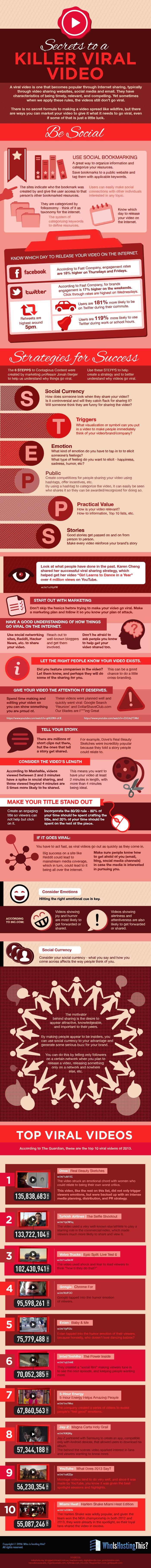 #ContentMarketing: Secrets To A Killer Viral Video - #infographic #socialmedia