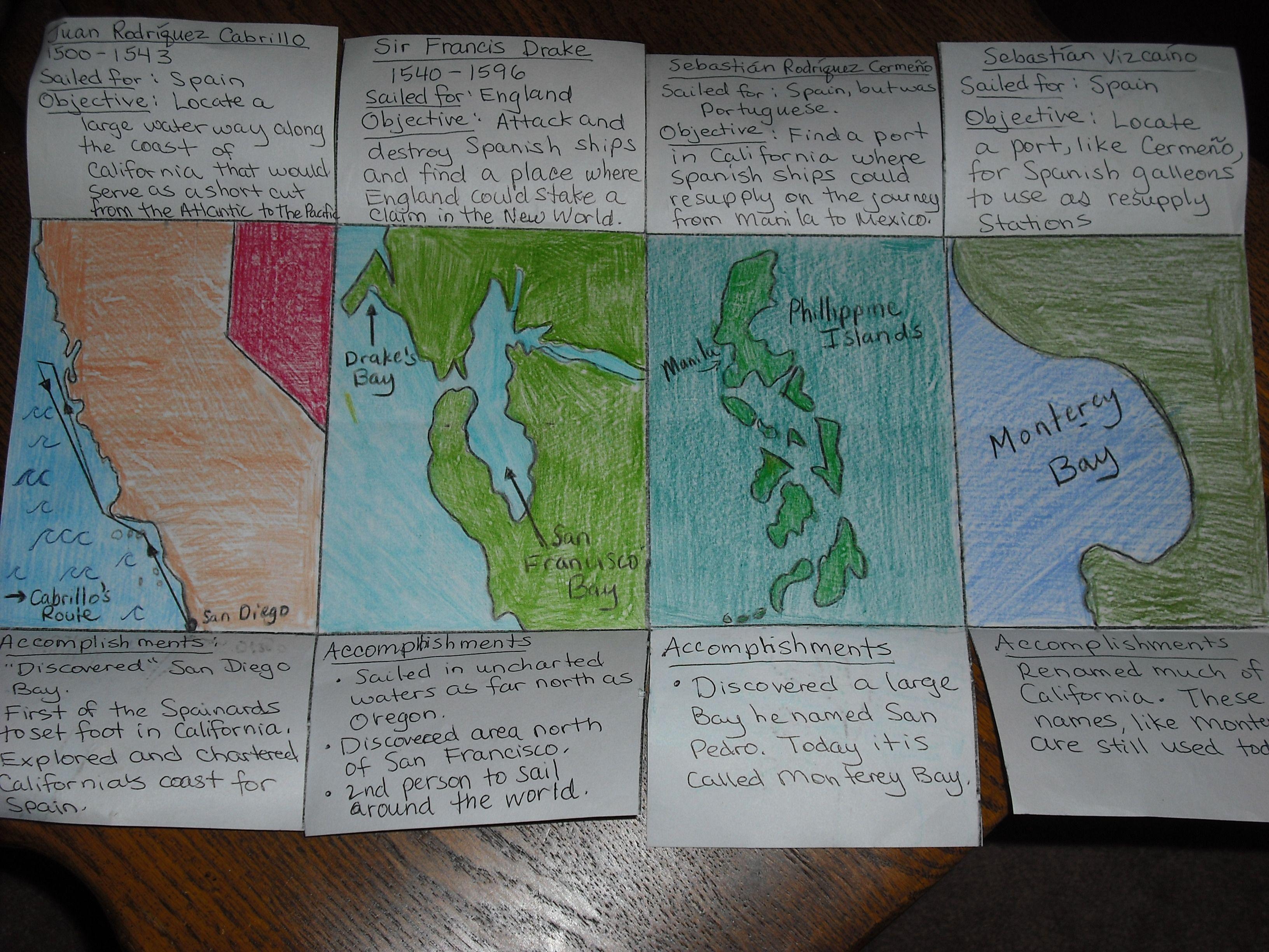California Explorer Timeline