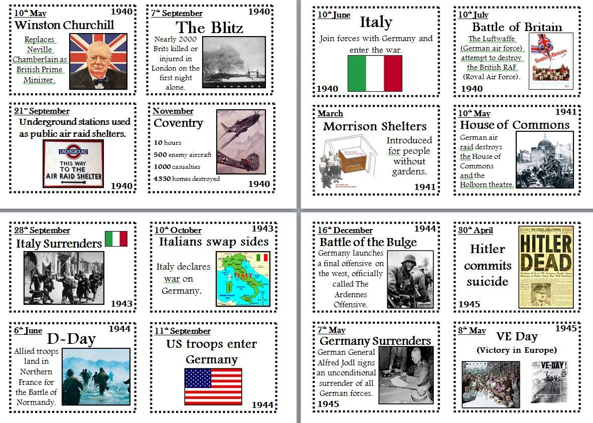 Display Cards Depicting The Main Events To Affect The Uk