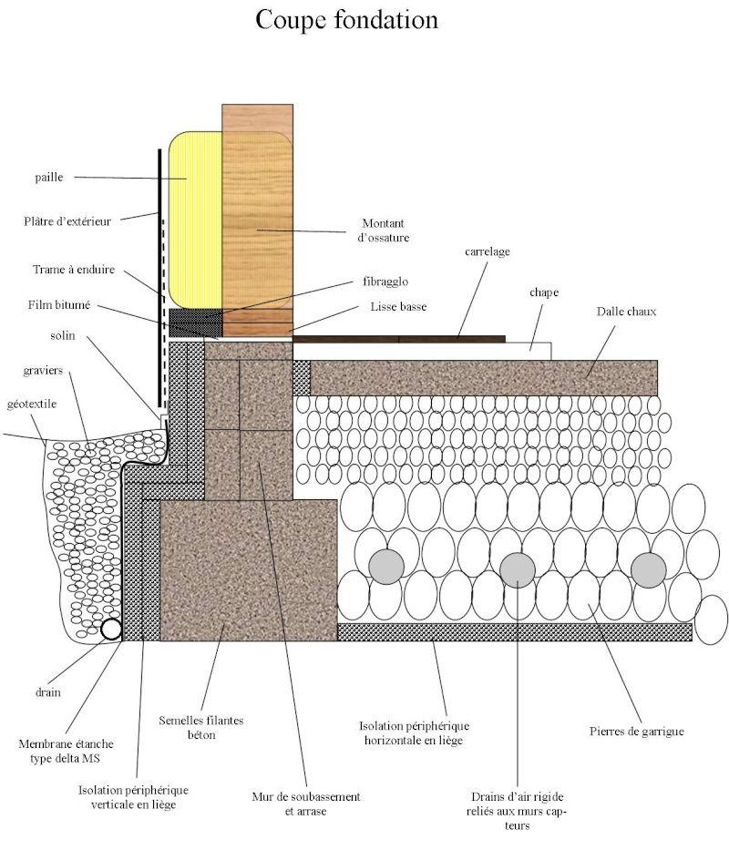 R sultat de recherche d 39 images pour plan et isolation for Isolation construction