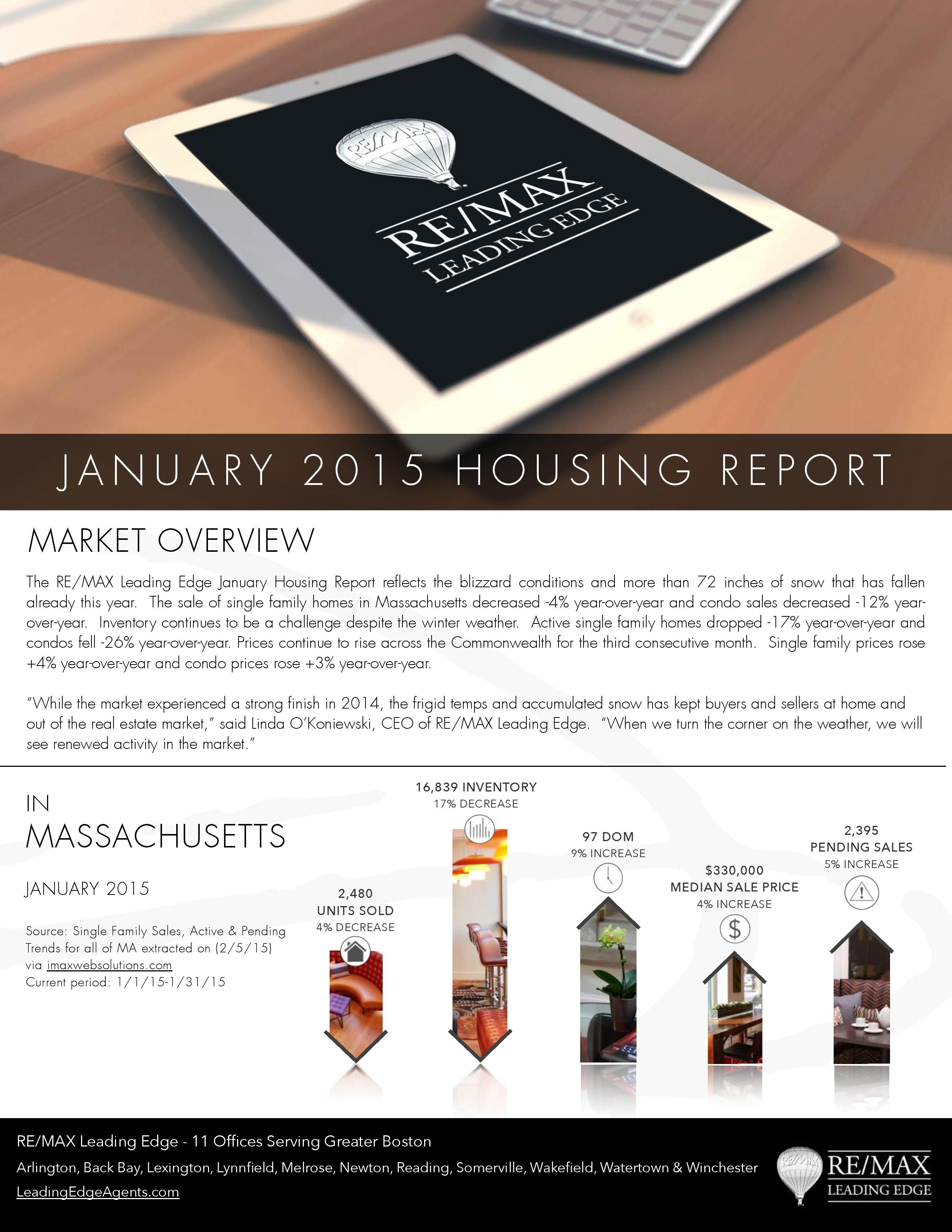 General overview of ma boston real estate