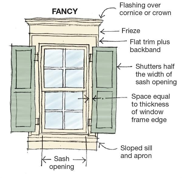 Trim Like This On The Outside Windows