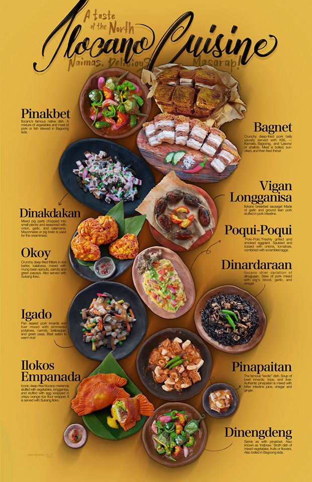 Ilocano Cuisine Infographic Plate What S Your Favorite Ilocano Dish Philippines Phillipino Food Ilocano Food Recipe Vegetable Dishes