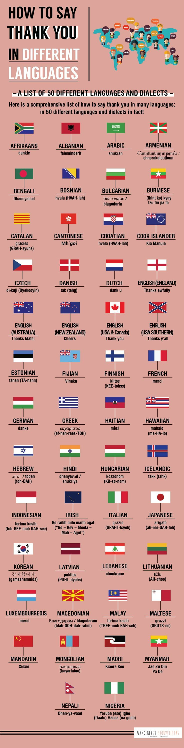 How to Say Thank You in 65 Different Languages | new | Words