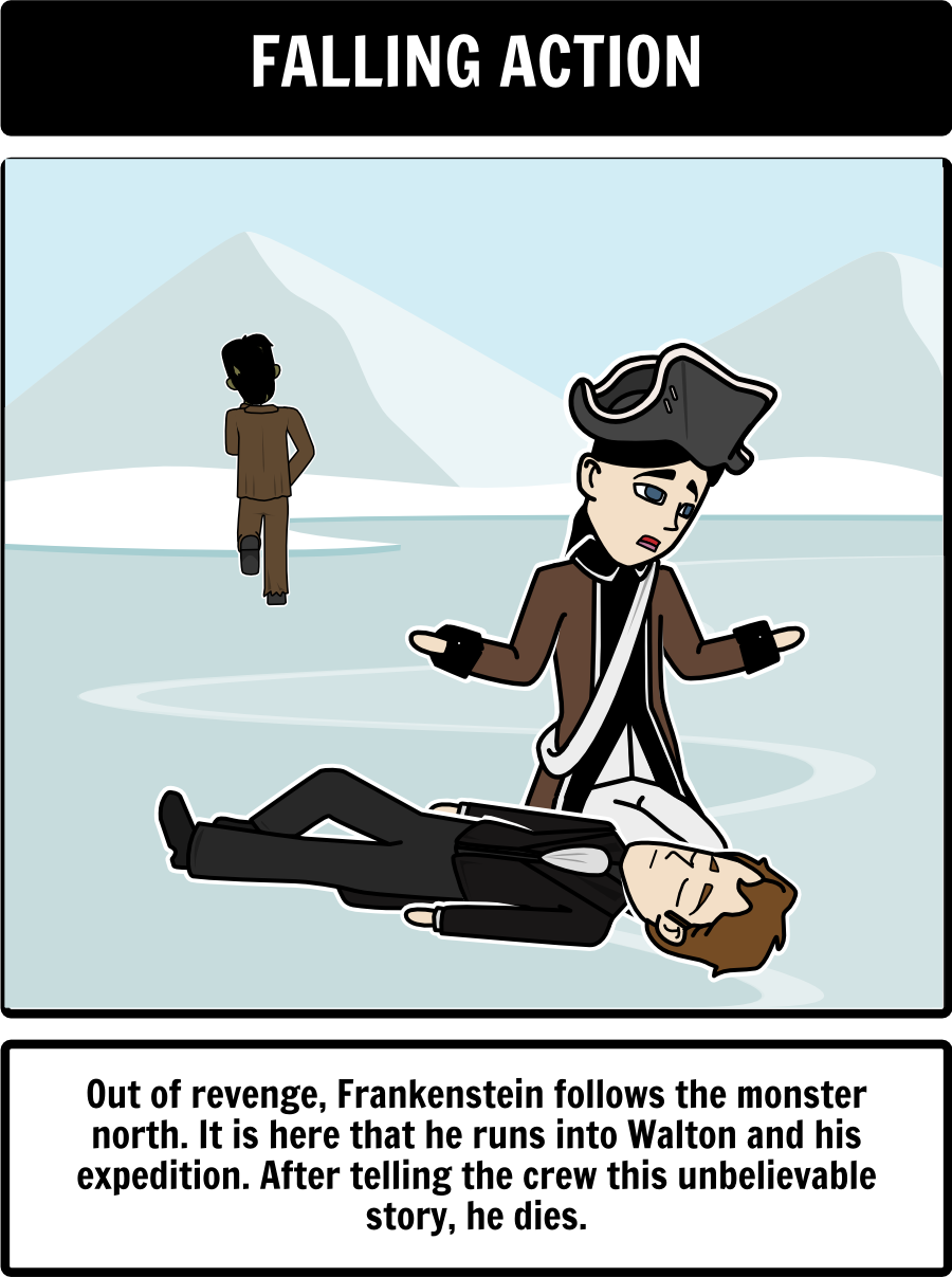 Frankenstein plot diagram build a plot diagram for a frankenstein frankenstein plot diagram build a plot diagram for a frankenstein summary with storyboard that here is a close up of the storys falling action ccuart Image collections