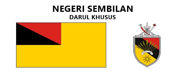 Psk Bendera Dan Jata Negeri Di Malaysia