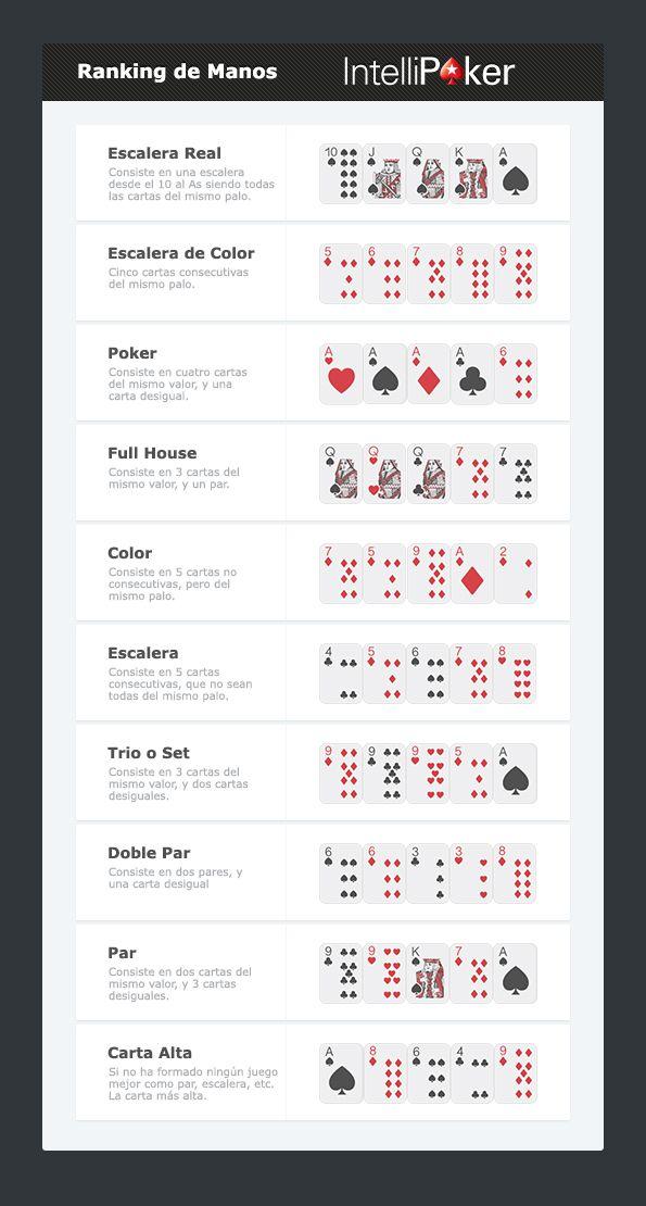 Pokerblatt übersicht