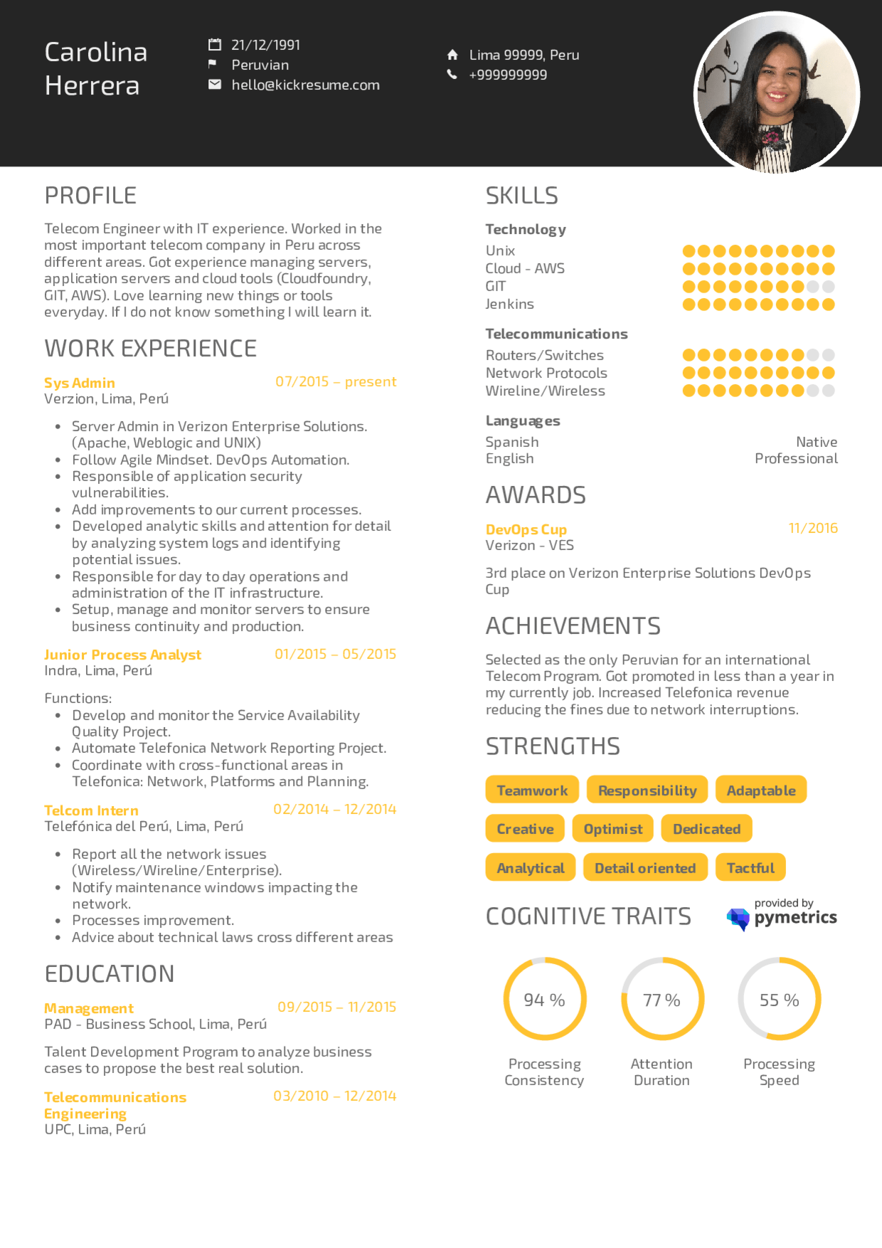 Resume Examples By Real People Amazon Systems Administrator Resume Sample Kickresume Job Resume Examples System Administrator Resume
