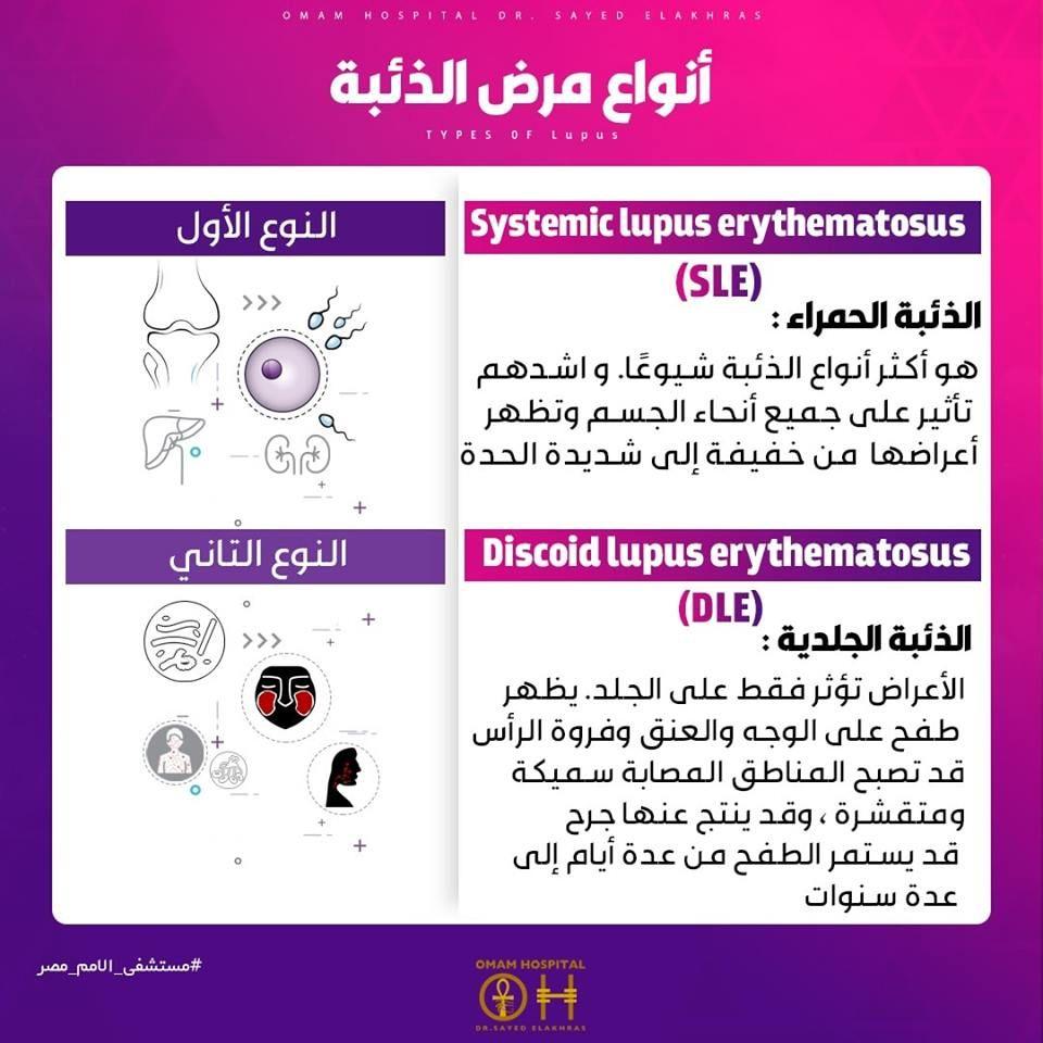 الذئبة المؤقتة Drug Induced Lupus في حوالي 10 في المئة من الأشخاص المصابين بمرض الذئبة الحمراء تكون مؤقته تح Discoid Lupus Erythematosus Discoid Lupus Lupus