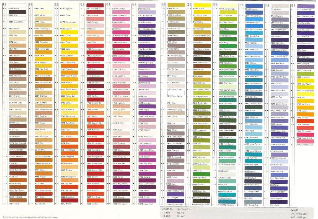 Mettler embroidery thread color chart