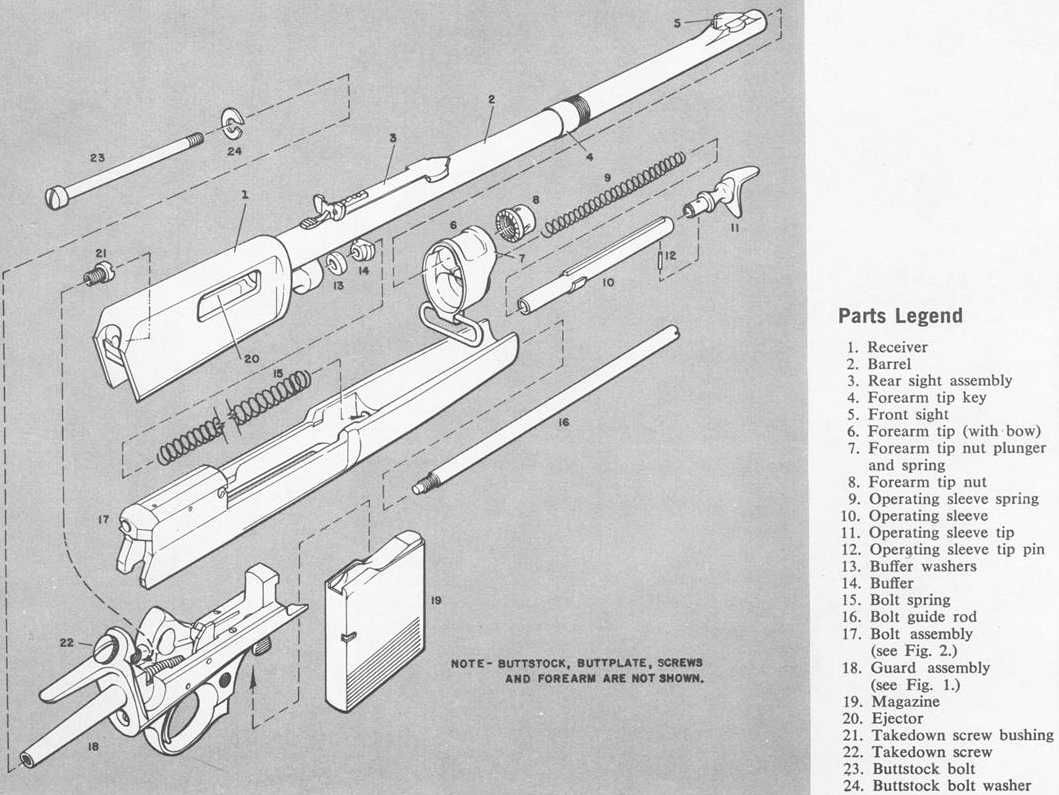 Parts Breakdown Weapons Pinterest Guns Shotgun And Winchester Marlin Model 1894 Diagram