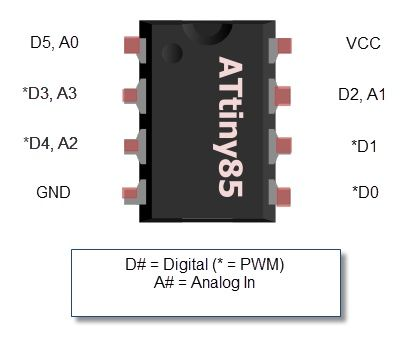 The Chemistry of 3D Printing   3D Printing   Arduino, Arduino