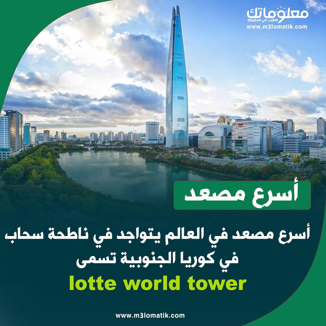 اسرع مصعد في العالم هل تعلم Lotte World World Movie Posters