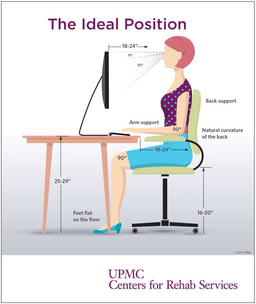 Brilliant Correct Sitting Position At Desk Best Office Chair Desk Inzonedesignstudio Interior Chair Design Inzonedesignstudiocom