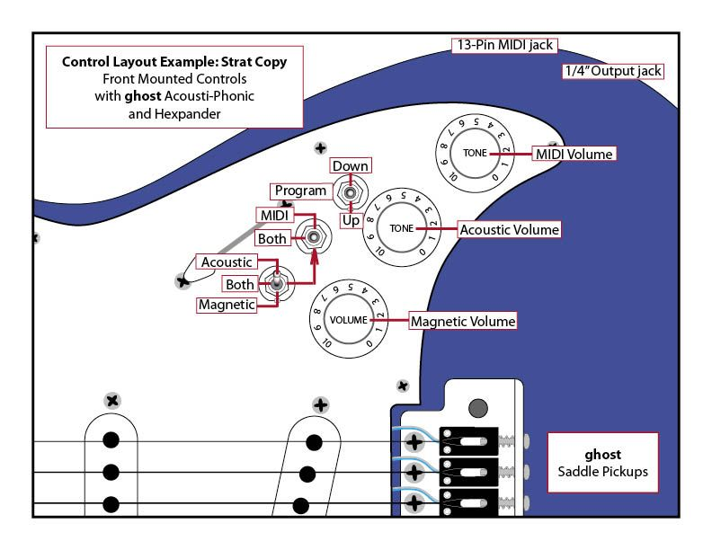 the ghost pickup system can be installed on most strat® style the ghost pickup system can be installed on most strat® style tele® style