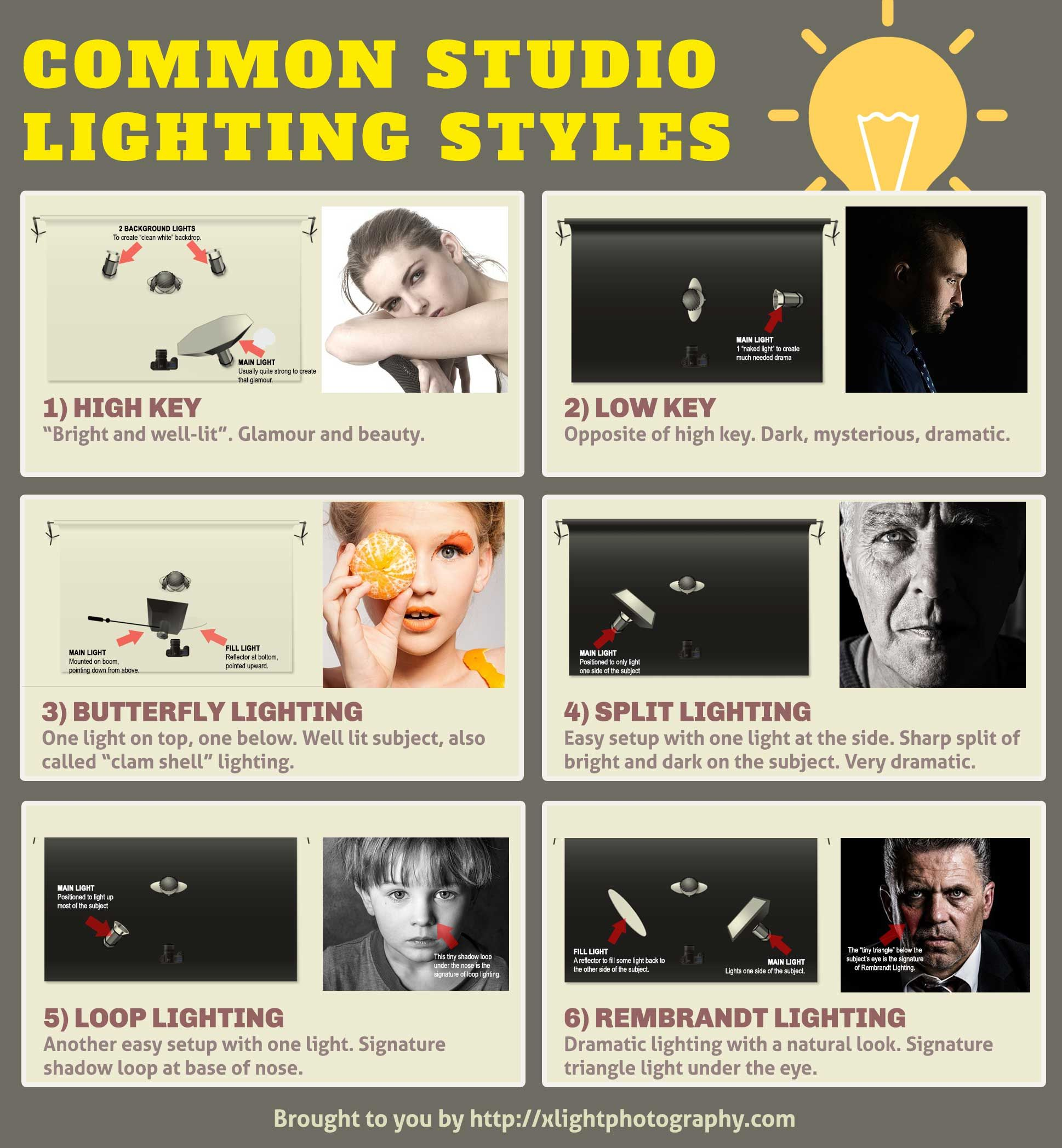 9 Types Of Photography Lighting Styles