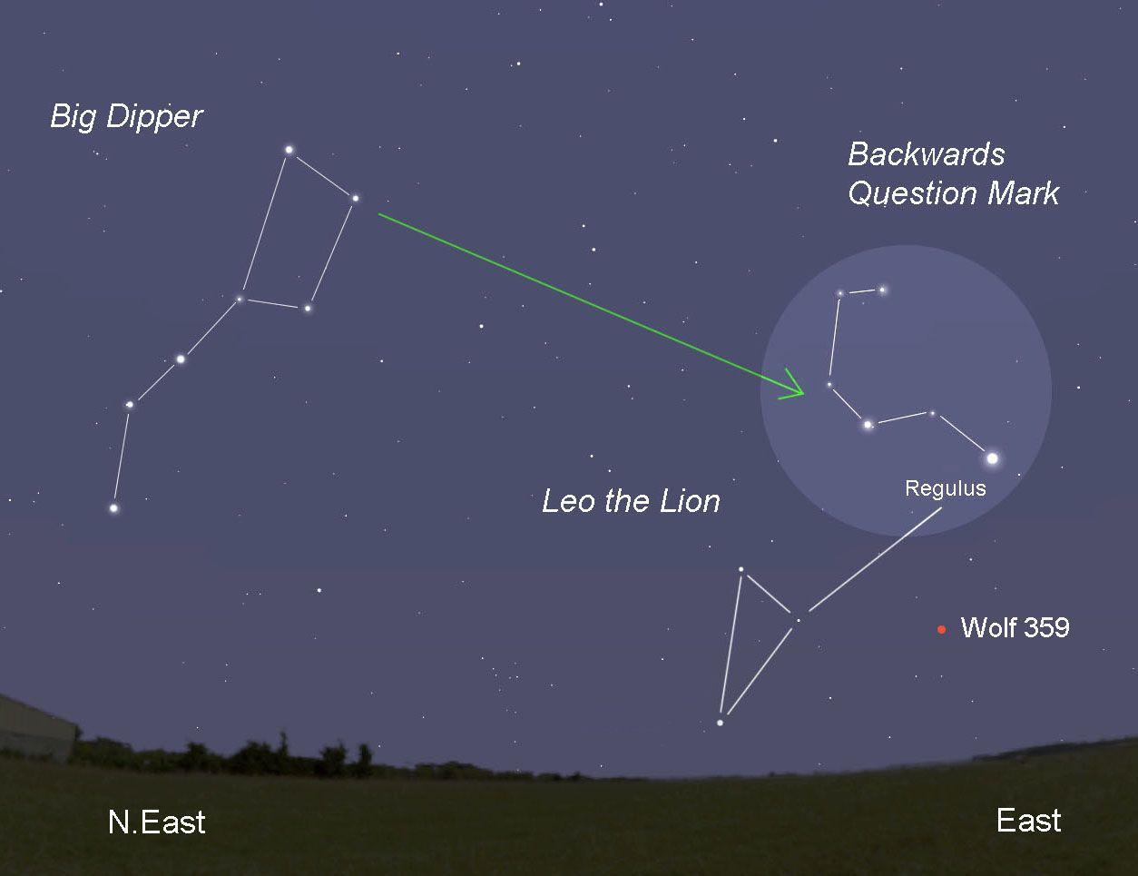 Constellation Wolf: where is the list of stars