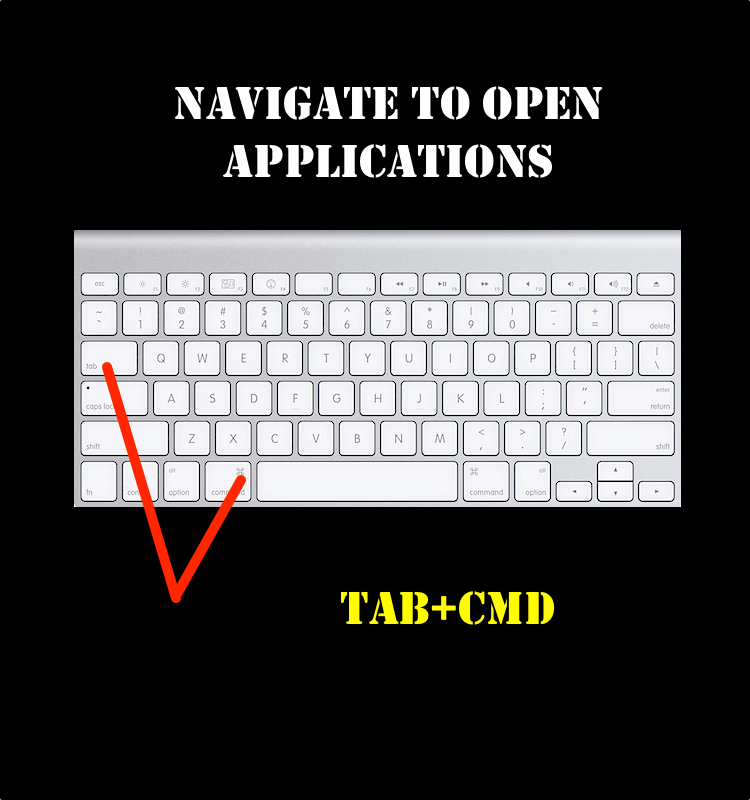 TAB COMMAND NAVIGATE OPEN APPS Mac keyboard shortcuts