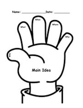 Cute Graphic Organizer To Help The Younger Ones Understand The Main Idea Graphic Organizers Nursing School Organization Graphic Organizer Template