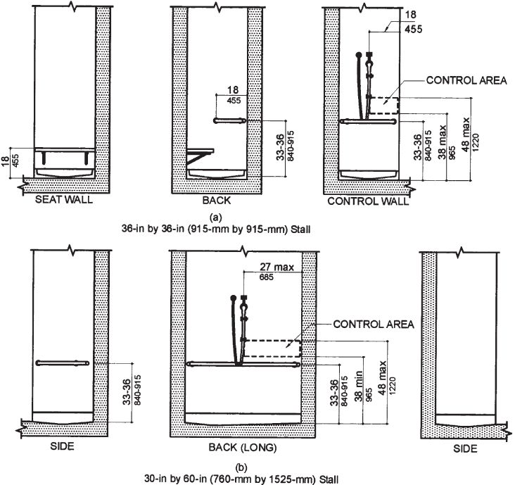 Ada Compliant Bathroom Mirror Height Google Search Shower Bench Accessible Shower Home Renovation