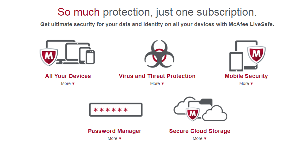 About Mcafee Livesafe Steps To Download And Install Benefits And