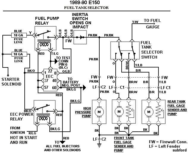 90 f150 fuel pump relay | Your fuel pump relay (green) & EEC ...  F Wiring Diagram on
