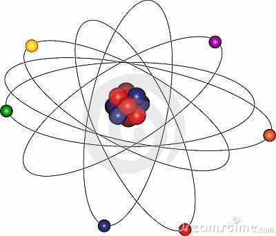 al-quran & modern science: atom & electron orbits science diagrams, quran,