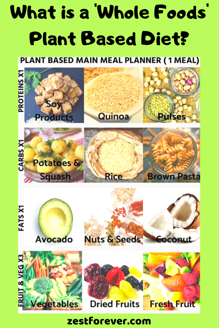 What is a 'Whole Foods' Plant Based Diet and its Benefits? The term 'whole foods' plant based refers to eating a diet full of foods in their natural and whole form that haven't been fractionated from their original source. Such as fats taken from nuts and seeds, or fruits and veggies being juiced and their fiber taken out. Eating this way is much more natural to the body, and in this post you will find lists of ALL the whole plant foods you can eat, plus the macronutrient group they are in.