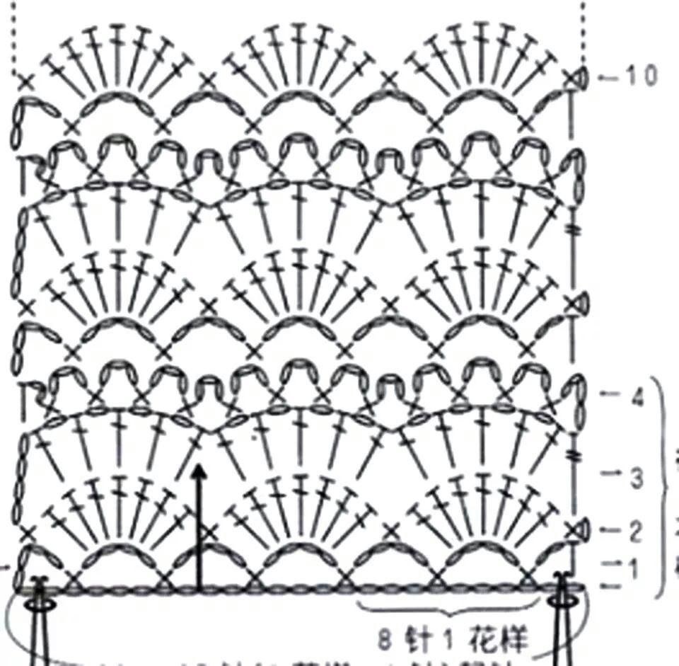 Pin de Albvir en crochet puntos | Pinterest | Puntadas y Puntos