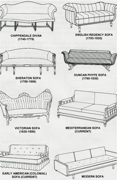Chart of different Furniture Styles