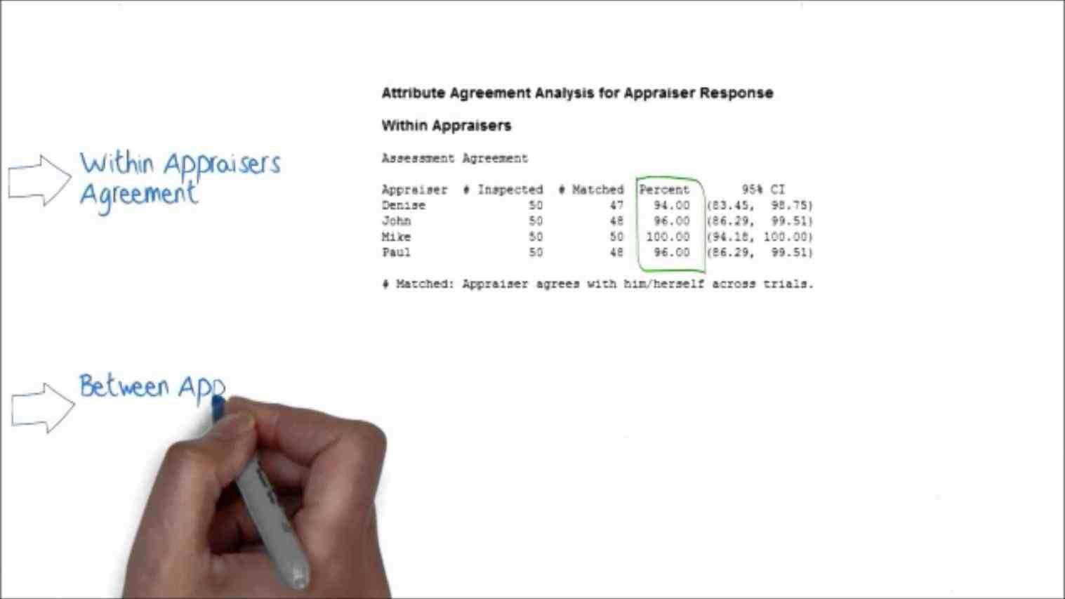 Attribute Gage R Amp R Excel Template
