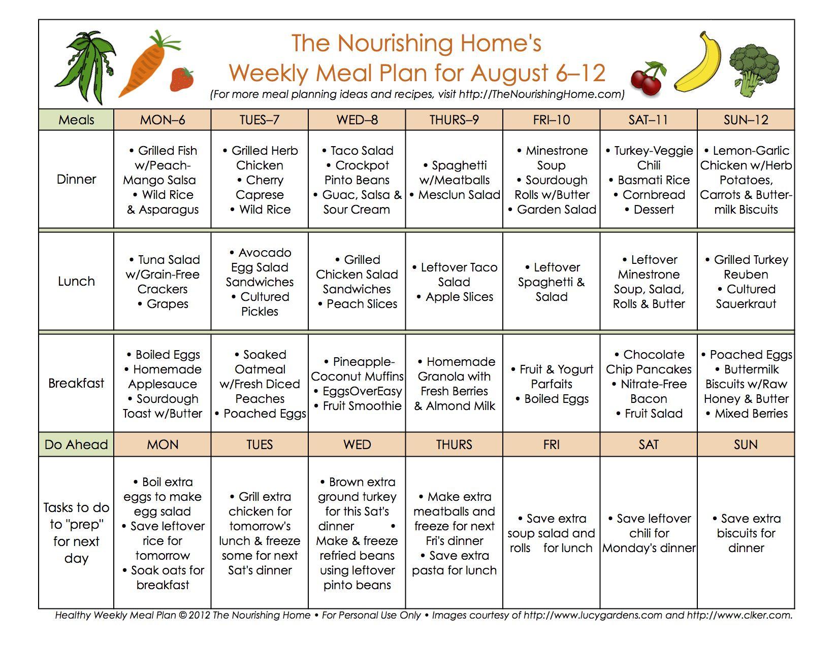 Cycle Menu Template excel weekly planner template