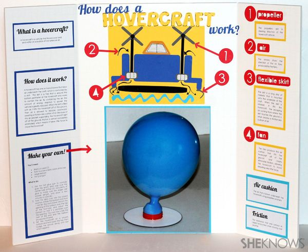 make this educational balloon hovercraft science fair fair activities acircmiddot science fair project