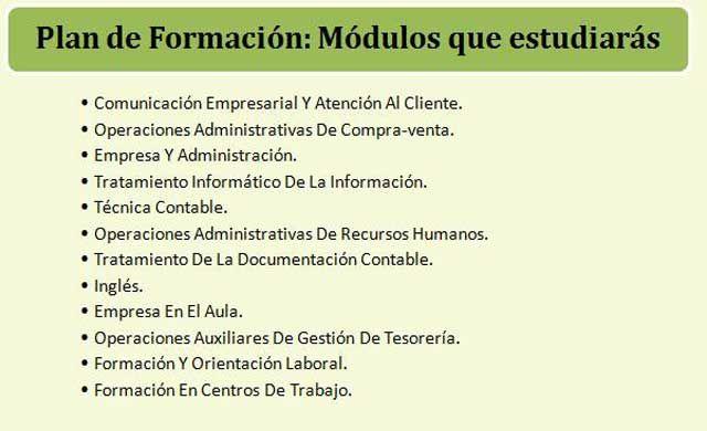 Fp Módulo Grado Medio Técnico En Gestión Administrativa Plan