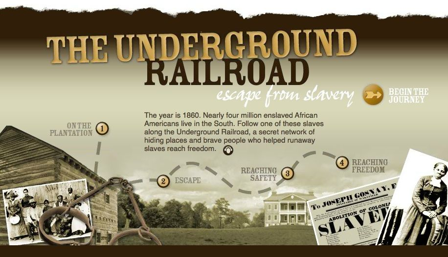 Scholastic S The Underground Railroad Escape From Slavery Is A