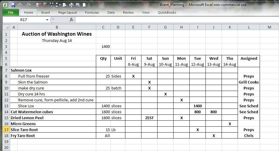 Event Planning Spreadsheet Excel