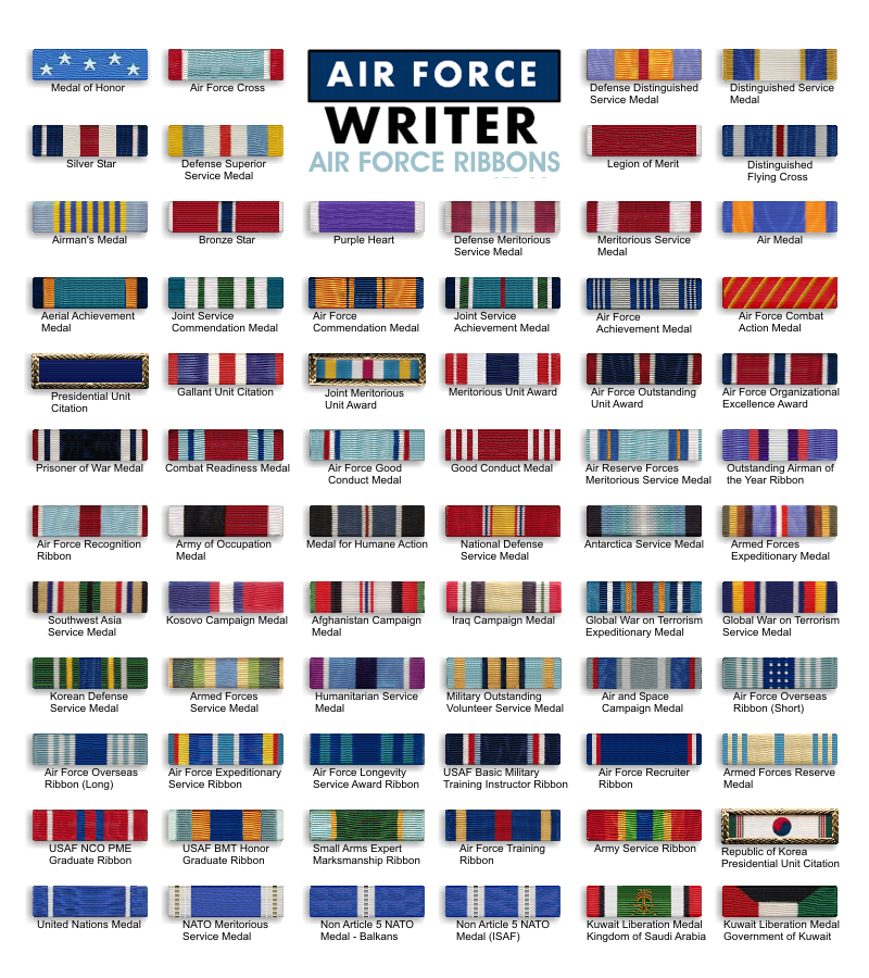 Usaf medals and ribbons order of precedence air force ribbon chart