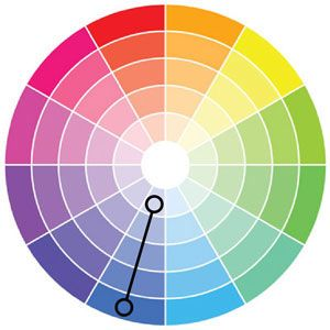 تنسيق الوان الملابس Color Wheel Basic Design Principles Color