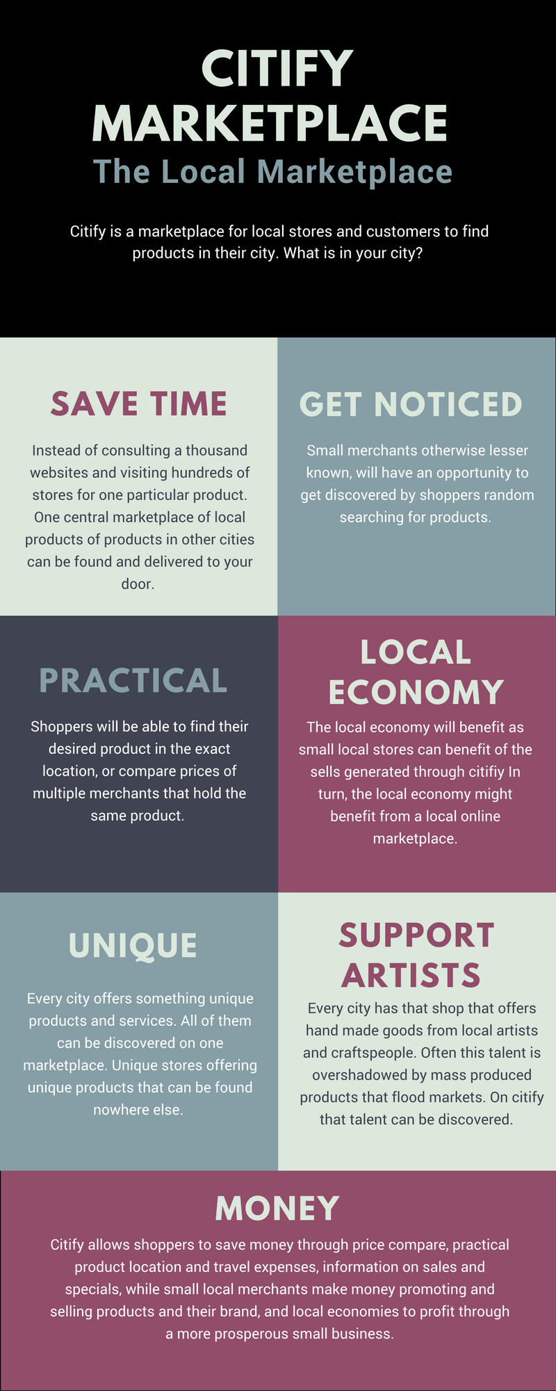 Info on the benefits of a local online marketplace like