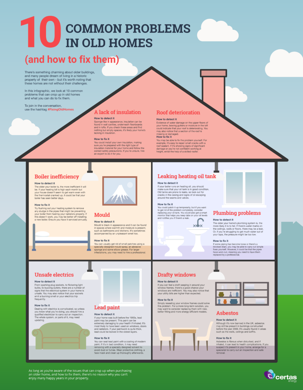 10 Common Problems In Old Homes And How To Fix Them Plumbing Problems Old Houses Rewiring A