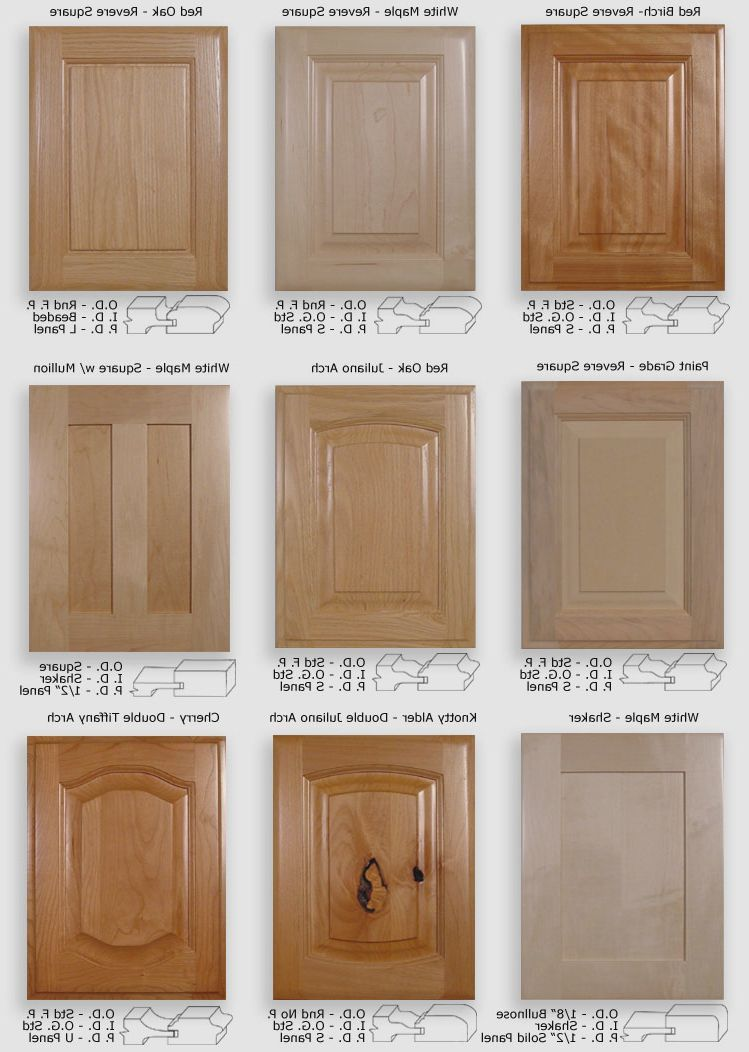 Oak Kitchen Cupboard Doors Modern Home Design Replacement Kitchen Cabinet Doors Refacing Kitchen Cabinets Replacing Kitchen Cabinets