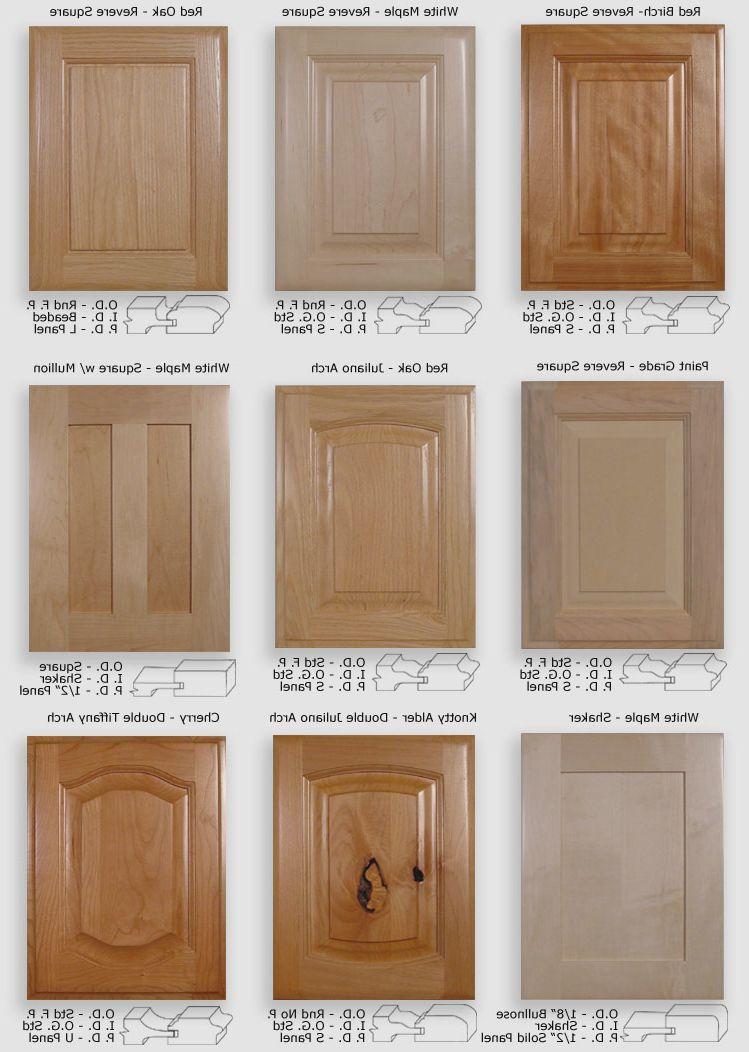 Oak Kitchen Cupboard Doors More Picture Oak Kitchen