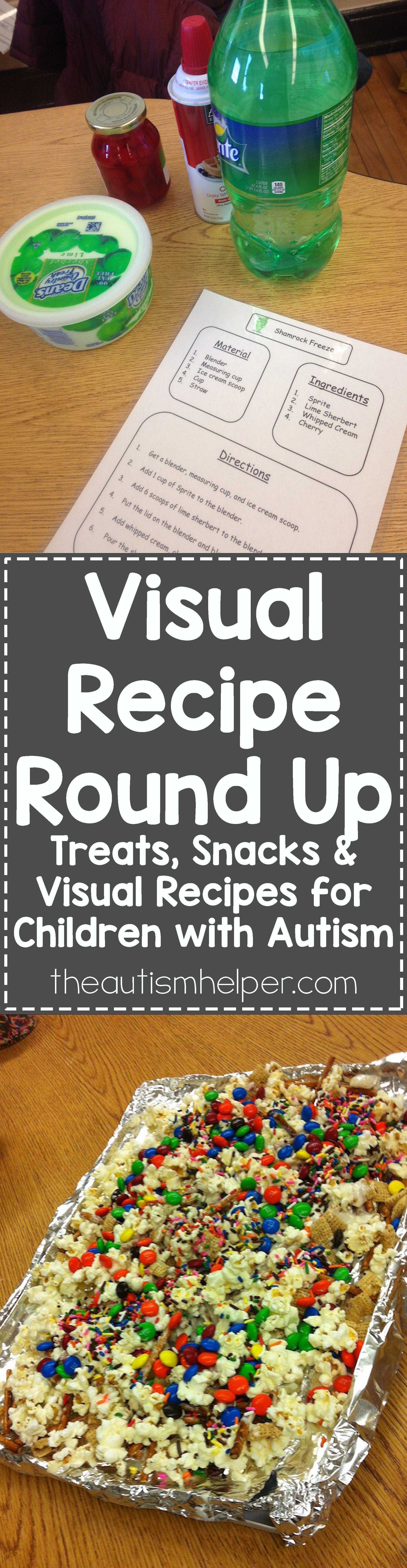 Visual Recipe Round Up