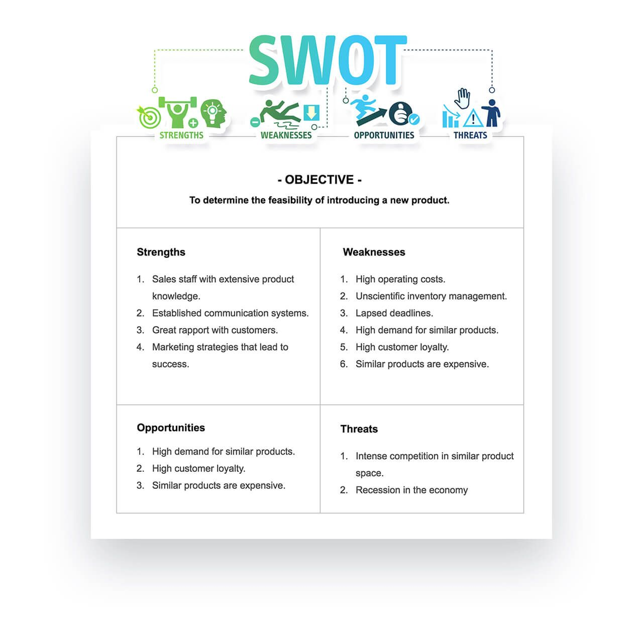 What Is Swot Analysis Swot Analysis Example With A Free Template Meetnotes Swot Analysis Examples Swot Analysis Swot Analysis Template