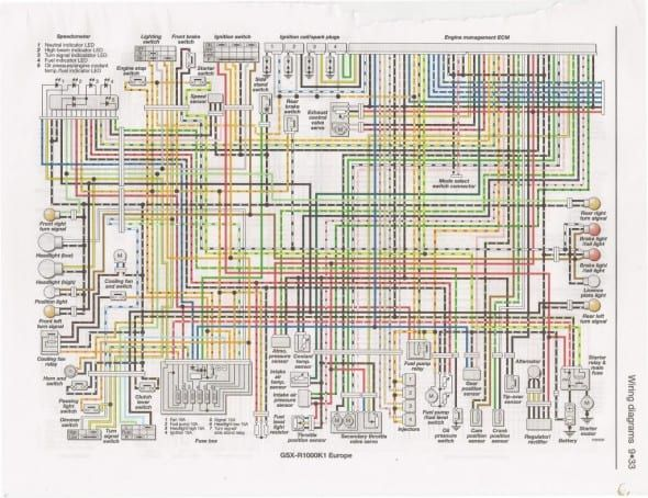 2007 Suzuki Gsxr 600 Wiring Diagram, 2007 Suzuki Gsxr 600 Wiring Diagram