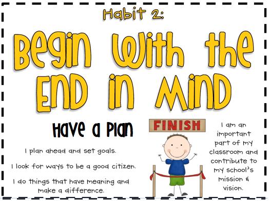 Habit 2 7 Habits Habits Of Mind 3rd Grade Thoughts